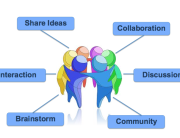 Collaborative-Learning-Process